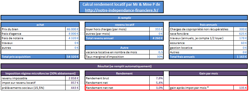 Calcul rendement locatif calculatrice apercu small