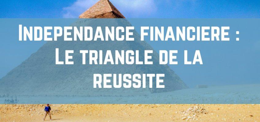 Indépendance Financière : le triangle de la réussite